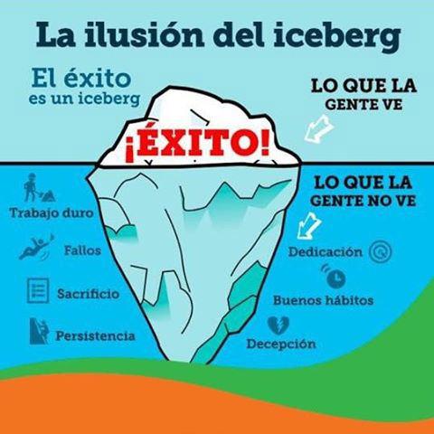 La ilusión del iceberg