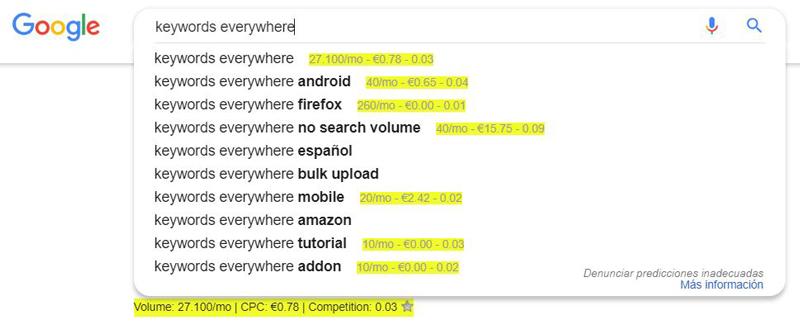 Google y Keywords Everywhere